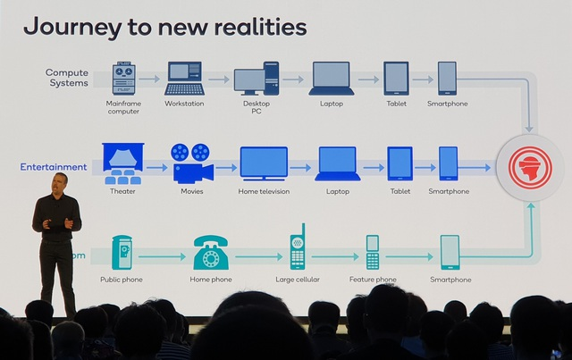 """Qualcomm """"đặt cược"""" kính thực tế ảo sẽ là tương lai của ngành di động - 1"""