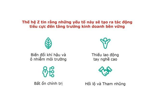 Thế hệ Z của Việt Nam tin rằng họ sẽ là những CEO tốt hơn các thế hệ trước - 5
