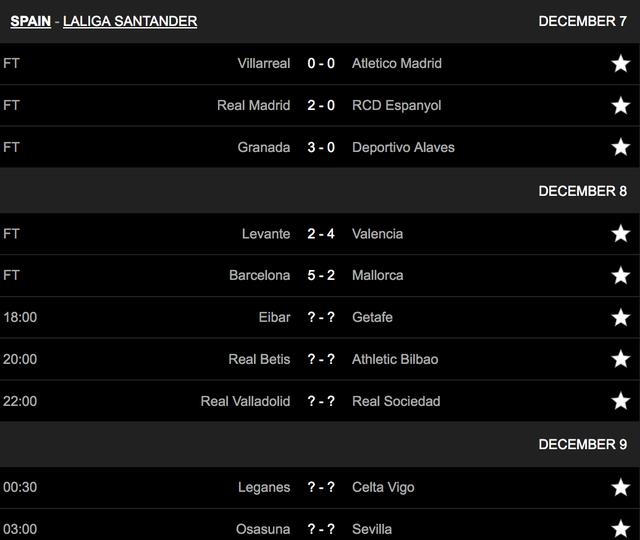 Messi tỏa sáng, Barcelona thắng đậm Mallorca và đòi lại ngôi đầu bảng - 1