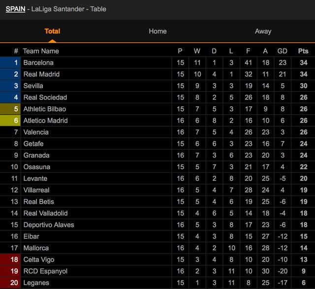 Messi tỏa sáng, Barcelona thắng đậm Mallorca và đòi lại ngôi đầu bảng - 11