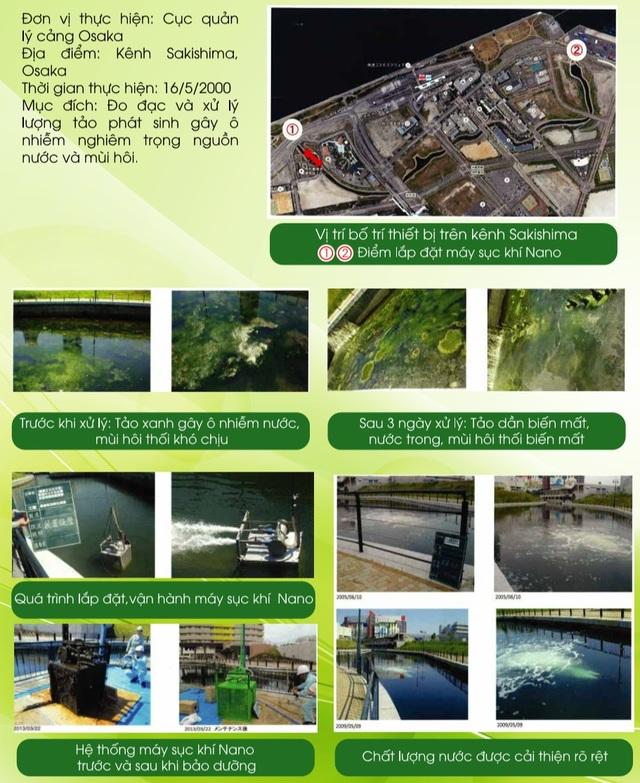 Công nghệ làm sạch sông Tô Lịch từng được áp dụng tại Nhật Bản như thế nào? - 3