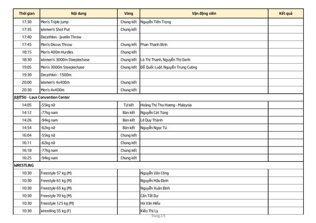 Lịch thi đấu SEA Games ngày 10/12: Chờ thêm HCV từ điền kinh, vật - 3