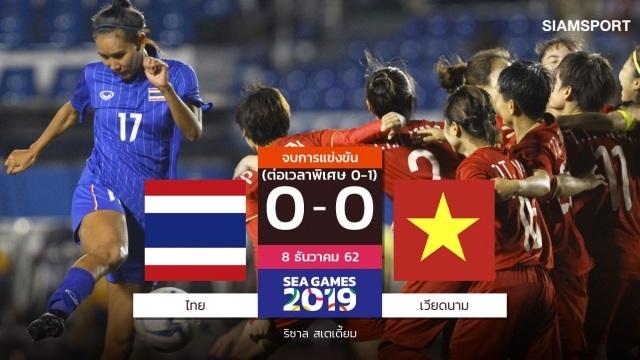 Báo Thái Lan buồn não nề khi nhìn nữ Việt Nam vô địch - 1