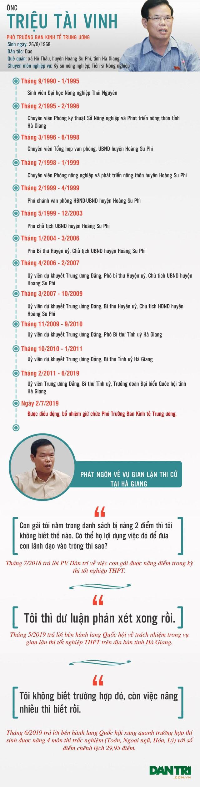 Đề nghị Bộ Chính trị kỷ luật ông Triệu Tài Vinh vì vụ gian lận điểm thi - 2