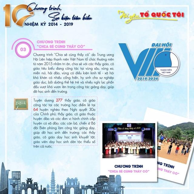 10 chương trình, sự kiện tiêu biểu của Hội Liên hiệp thanh niên Việt Nam 5 năm qua - 3