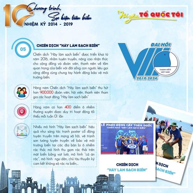 10 chương trình, sự kiện tiêu biểu của Hội Liên hiệp thanh niên Việt Nam 5 năm qua - 5