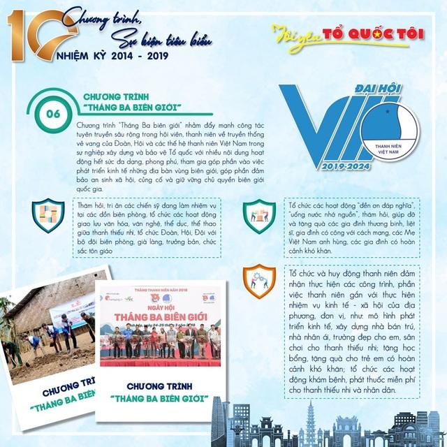 10 chương trình, sự kiện tiêu biểu của Hội Liên hiệp thanh niên Việt Nam 5 năm qua - 6