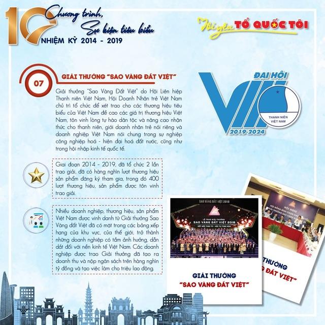 10 chương trình, sự kiện tiêu biểu của Hội Liên hiệp thanh niên Việt Nam 5 năm qua - 7