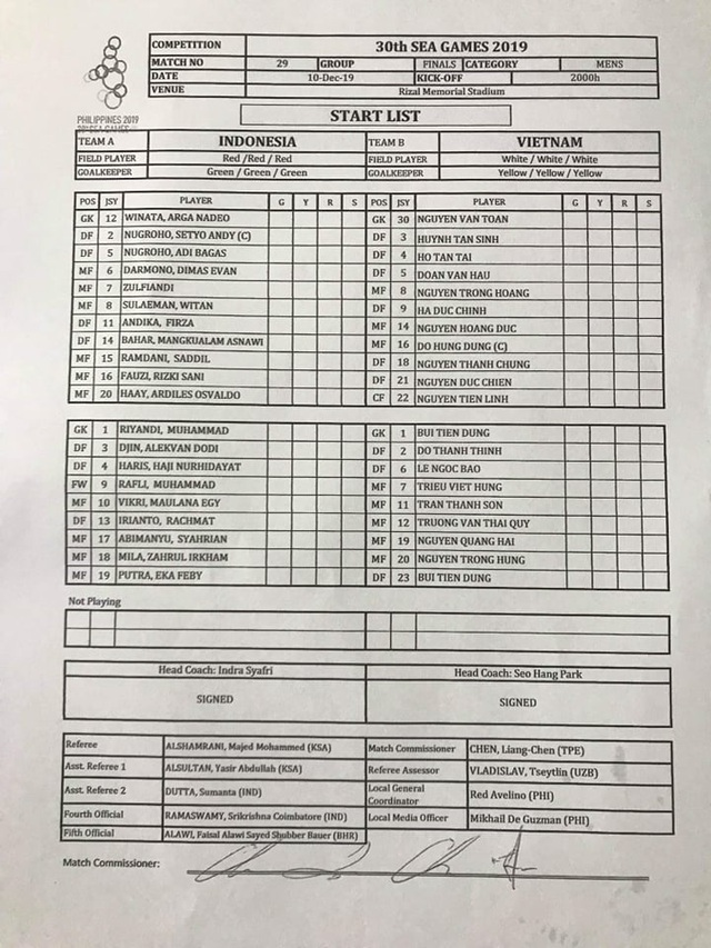Đại thắng trước U22 Indonesia, U22 Việt Nam lần đầu tiên vô địch SEA Games - 40