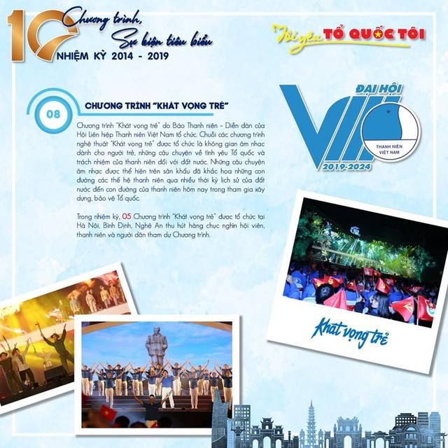 10 chương trình, sự kiện tiêu biểu của Hội Liên hiệp thanh niên Việt Nam 5 năm qua - 8