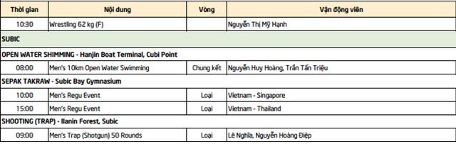 Nhật ký SEA Games 30 ngày 10/12: Đoàn Việt Nam kết thúc giải đấu với 98 HCV - 43