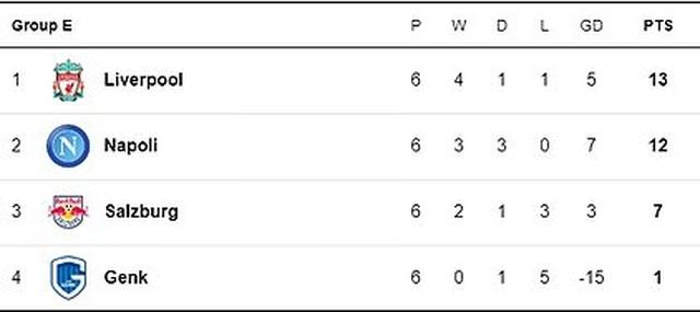 Ghi 2 bàn trong 2 phút, Liverpool giành vé vào knock-out Champions League - 7