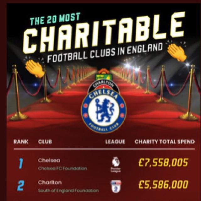 Giáng sinh ấm áp với tấm lòng hảo tâm của cầu thủ Chelsea - 3
