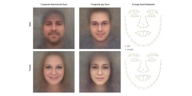 AI gây sốc khi có thể nhận biết giới tính thứ 3 chính xác hơn cả mắt thường - 2