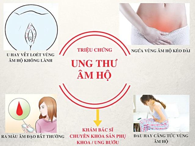 6 dấu hiệu cảnh báo bệnh ung thư âm hộ - 1