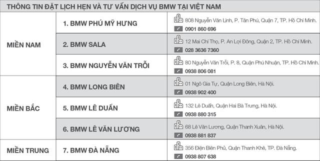 Chương trình tri ân cuối năm khách hàng BMW và MINI - 3