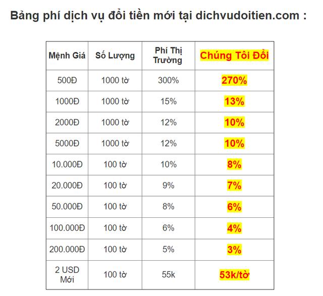 """Dịch vụ đổi tiền lẻ """"hét giá"""" ngày Tết, đổi 4 triệu đồng nhận về 1 triệu đồng - 3"""