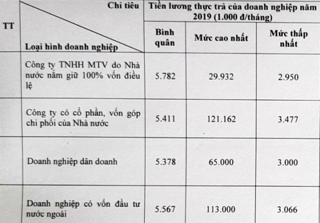 Thanh Hóa: Thưởng Tết cao nhất 180 triệu đồng - 4