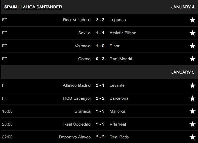 Thắng đậm trận derby, Real Madrid áp sát Barcelona - 1