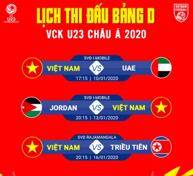 HLV Park Hang Seo sẽ nâng tầm chiến thuật cho U23 Việt Nam? - 4