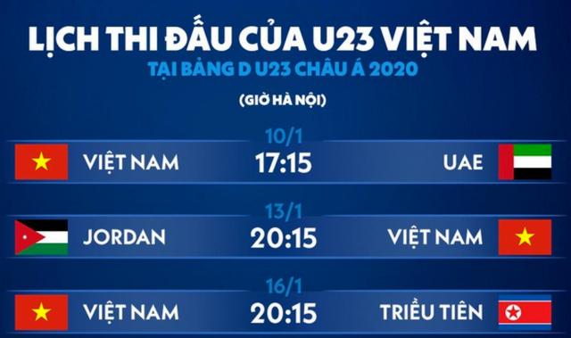 Những nhân tố có thể giúp U23 Việt Nam gây bất ngờ tại giải U23 châu Á - 3