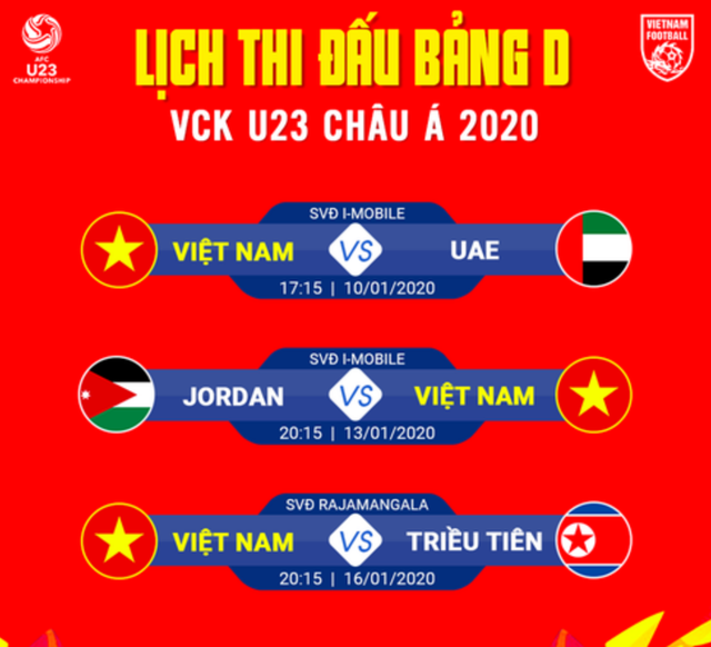 HLV Park Hang Seo nhận tin không vui trước trận gặp U23 UAE - 2