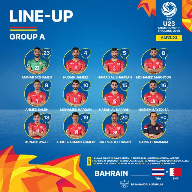 U23 Thái Lan 5-0 U23 Bahrain: Chiến thắng thuyết phục - 4