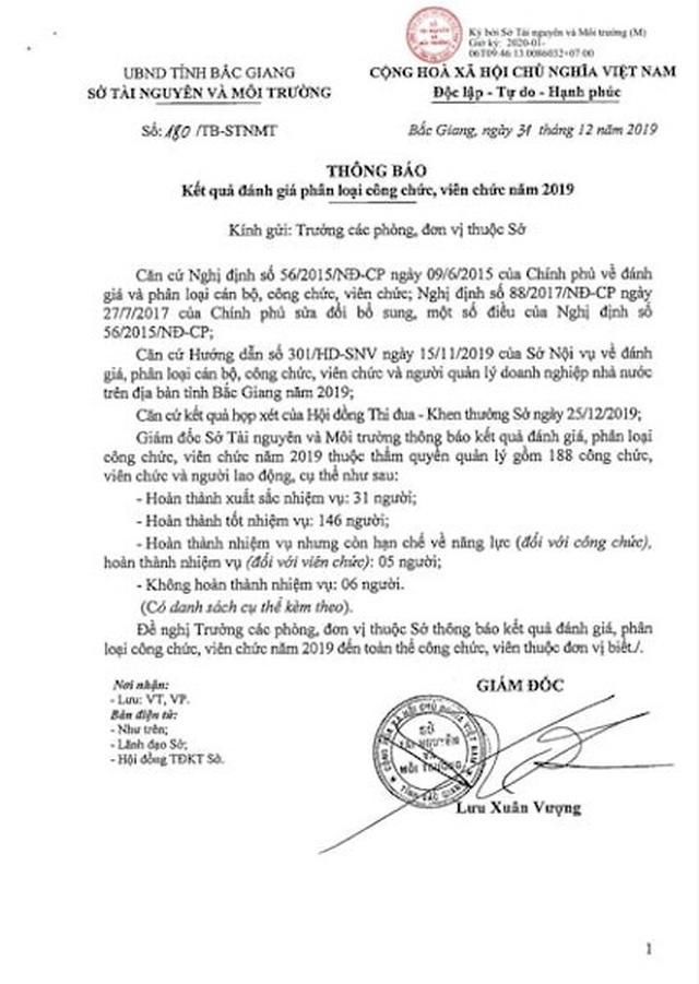"""Bình bầu trong các vụ """"bê bối"""" tại Sở Tài nguyên Bắc Giang: Chuyện thật như đùa! - 3"""