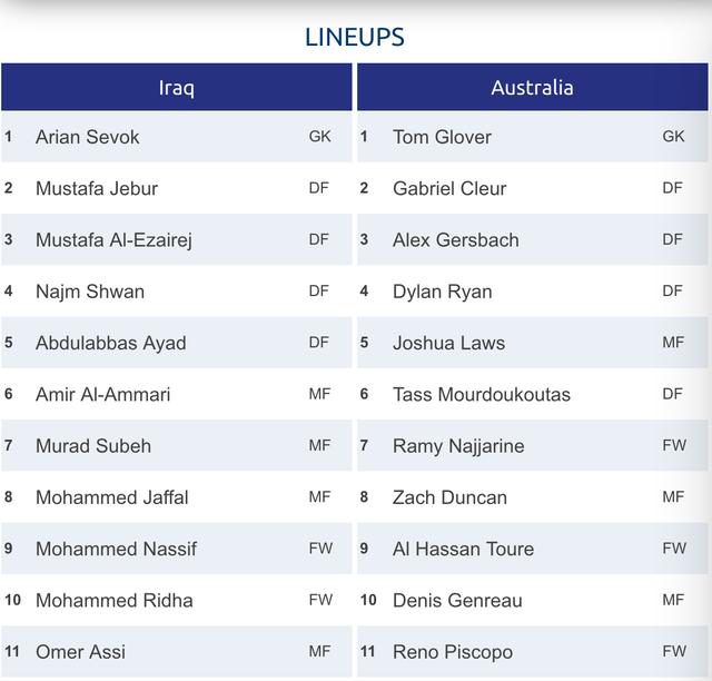 U23 Iraq 1-1 U23 Australia: Cuộc chiến đẳng cấp - 9