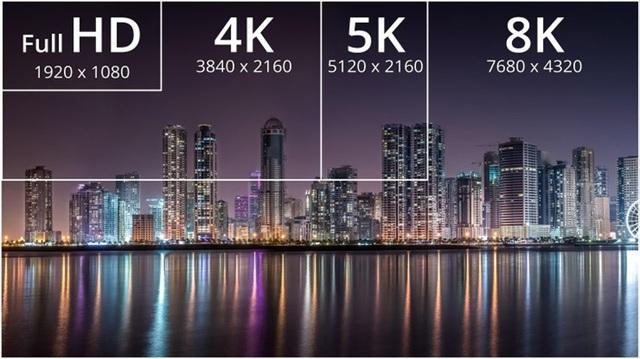 4K vẫn chưa thành chuẩn chung, tại sao các nhà sản xuất TV đã vội vàng hướng tới 8K? - 2