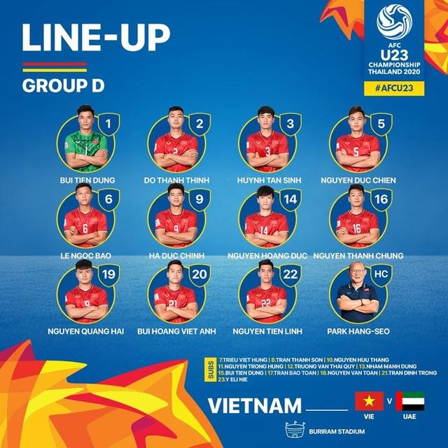 U23 Việt Nam bất phân thắng bại với U23 UAE - 25