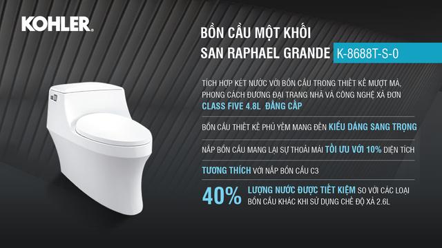 Bỏ túi kinh nghiệm mua thiết bị vệ sinh từ A-Z | Báo Dân trí