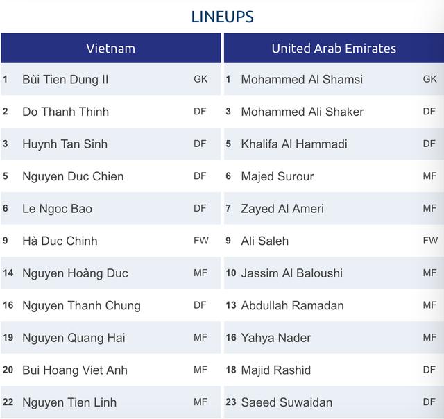 U23 Việt Nam bất phân thắng bại với U23 UAE - 48