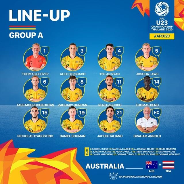 U23 Australia 2-1 U23 Thái Lan: Thất bại đau đớn của chủ nhà - 9