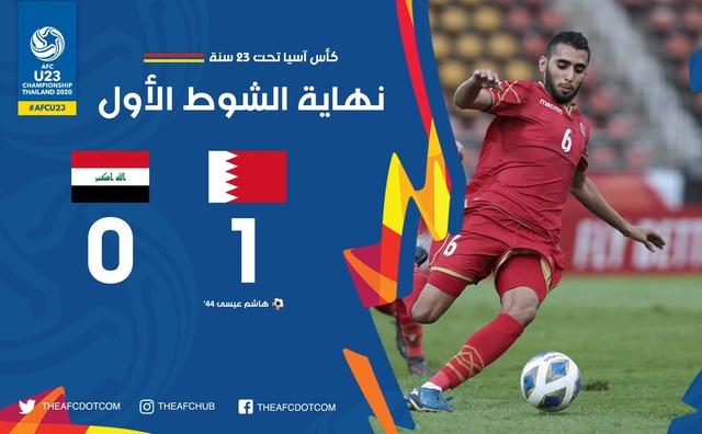 U23 Bahrain 2-2 U23 Iraq: Kịch tính chia điểm ở phút bù giờ - 3