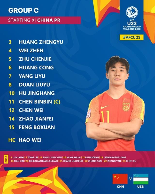 U23 Uzbekistan 2-0 U23 Trung Quốc: Chiến thắng dễ dàng - 4