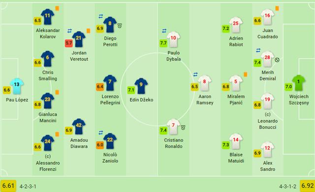 C.Ronaldo lập công, Juventus vô địch lượt đi Serie A - 3