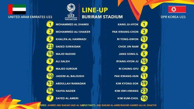 U23 UAE 2-0 U23 Triều Tiên: Khác biệt lớn ở khâu dứt điểm - 14