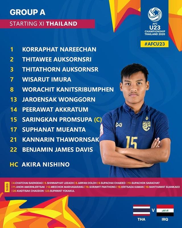 U23 Thái Lan 1-1 U23 Iraq: Đội chủ nhà vào tứ kết - 15