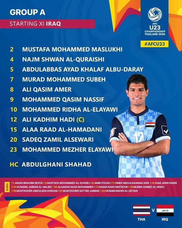 U23 Thái Lan 1-1 U23 Iraq: Đội chủ nhà vào tứ kết - 16