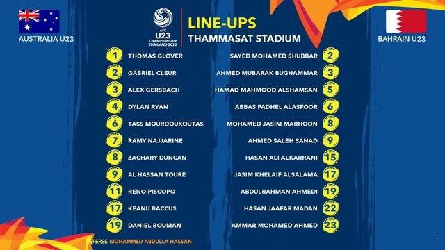 U23 Thái Lan 1-1 U23 Iraq: Đội chủ nhà vào tứ kết - 17