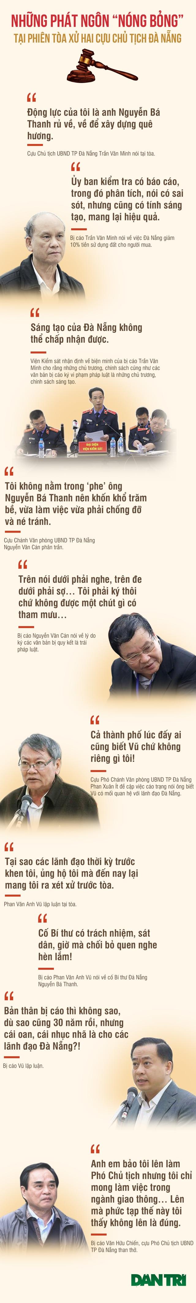 """Những phát ngôn """"đốt nóng"""" phiên xử 2 cựu Chủ tịch Đà Nẵng và Vũ """"nhôm"""" - 1"""