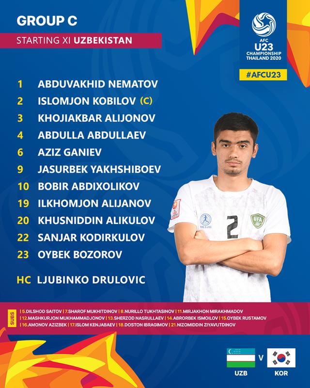 U23 Hàn Quốc 2-1 U23 Uzbekistan: Cùng giành vé đi tiếp - 5