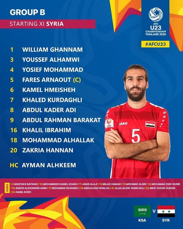 Gục ngã trước U23 Saudi Arabia, U23 Syria vẫn giành vé đi tiếp - 4