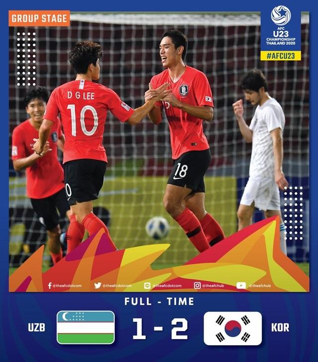 U23 Hàn Quốc 2-1 U23 Uzbekistan: Cùng giành vé đi tiếp - 4