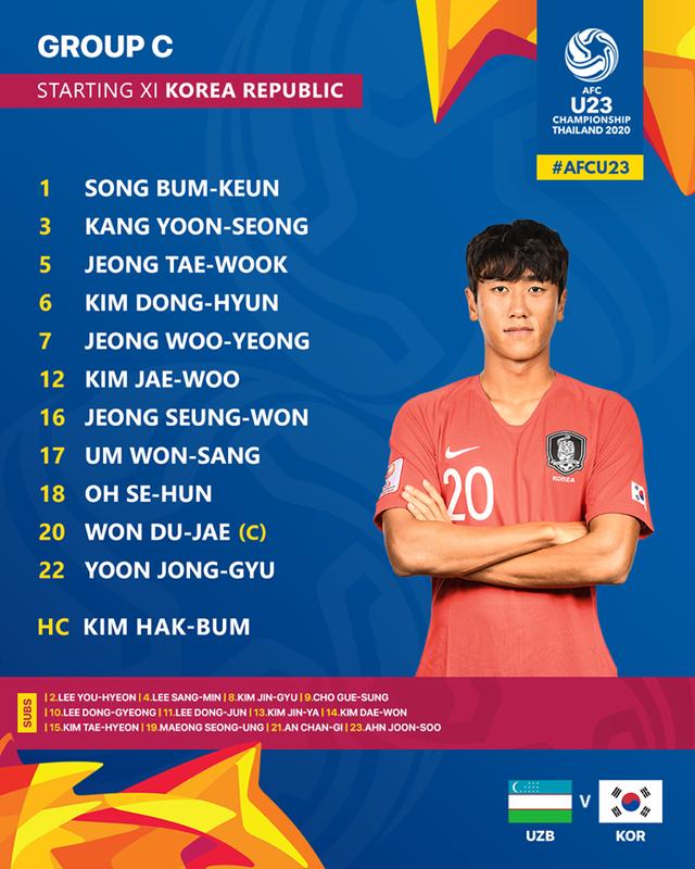 U23 Hàn Quốc 2-1 U23 Uzbekistan: Cùng giành vé đi tiếp - 6