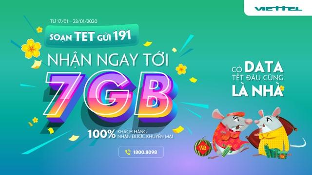 """""""Đại tiệc voucher"""" xuất hiện trên ứng dụng My Viettel, sẵn sàng cho mùa sắm Tết - 2"""
