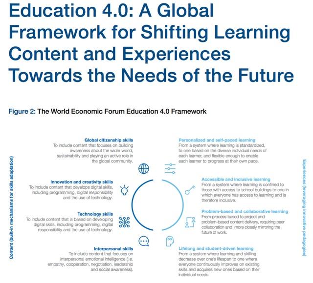 Diễn đàn Kinh tế thế giới: 8 đặc trưng quan trọng của nền giáo dục 4.0 - 1