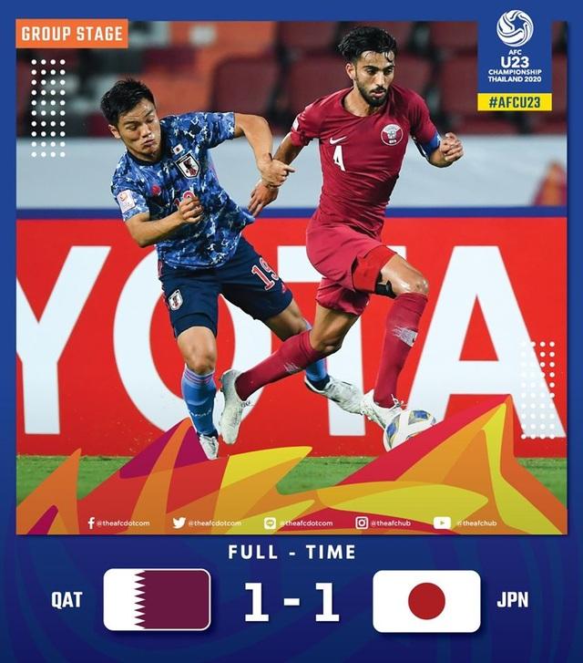 Hòa U23 Nhật Bản, U23 Qatar chia tay giải U23 châu Á - 1