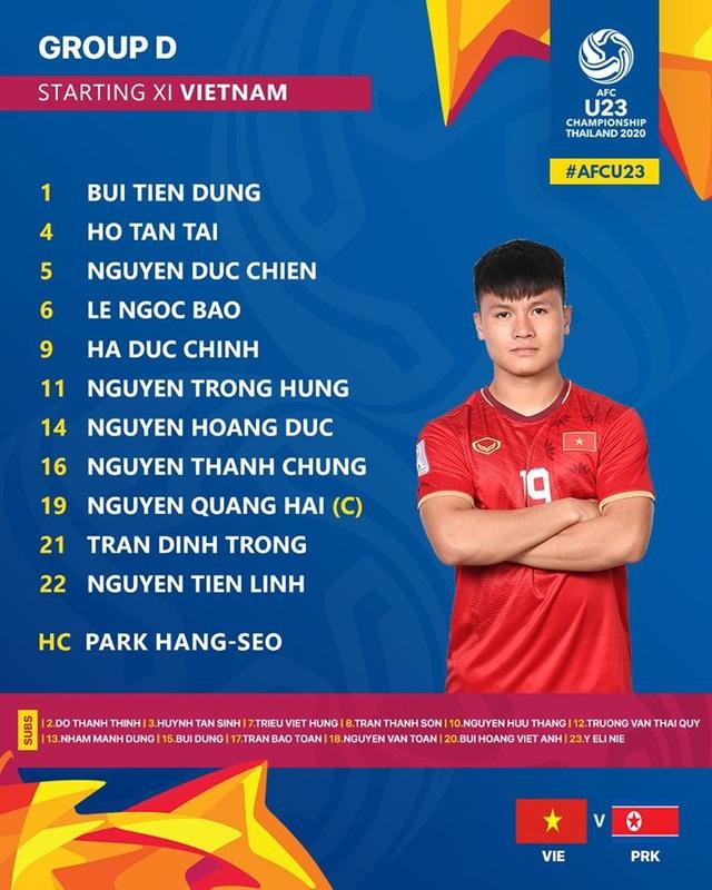 Thua ngược U23 Triều Tiên, U23 Việt Nam phải chia tay U23 châu Á 2020 - 20